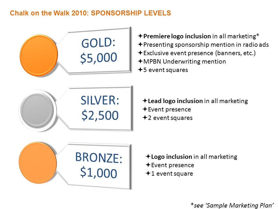 sponsorship marketing plan template - community celebration ppt video online download