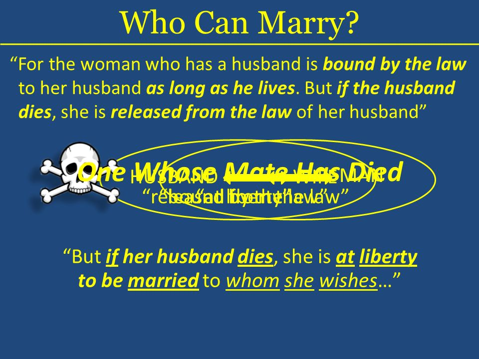 Who Can Marry One Whose Mate Has Died HUSBAND WIFE MAN