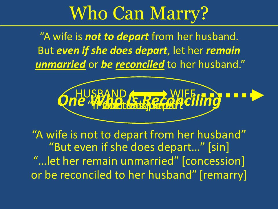 Who Can Marry One Who Is Reconciling HUSBAND WIFE not to depart