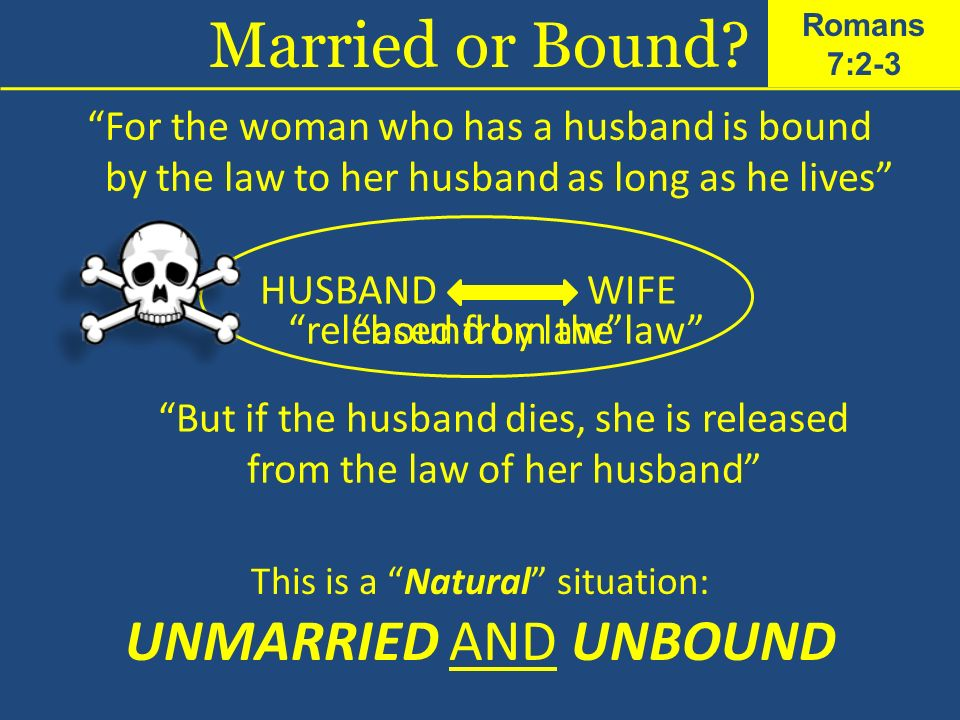 Married or Bound UNMARRIED AND UNBOUND