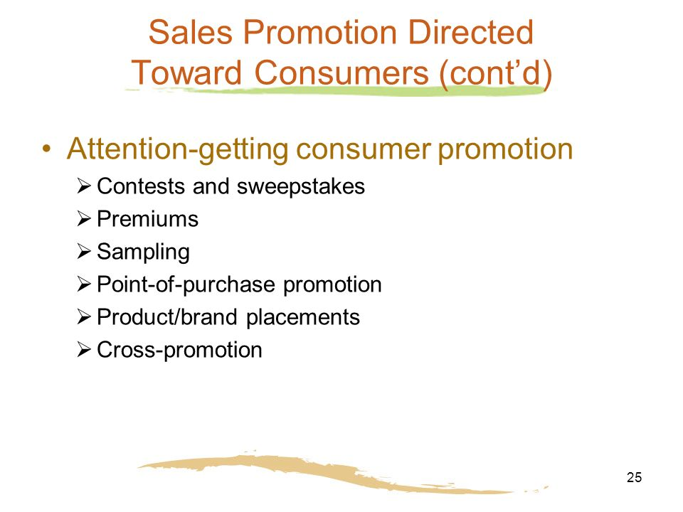 Consumer Sales Promotion and Methods of Promotion