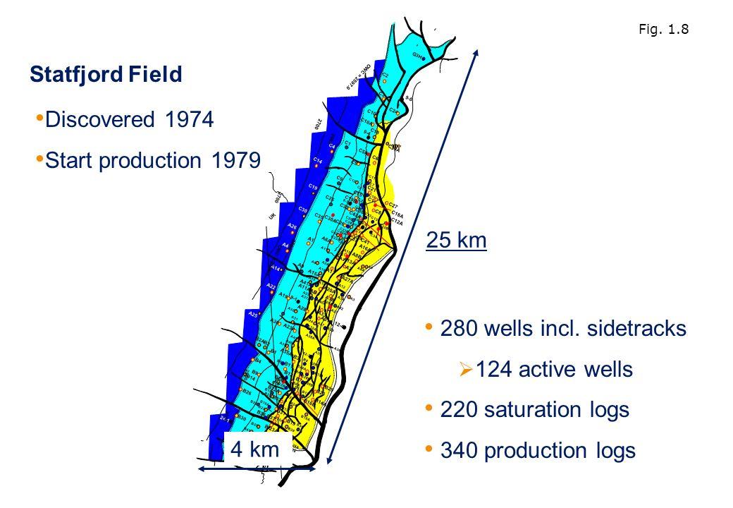 Statfjord field