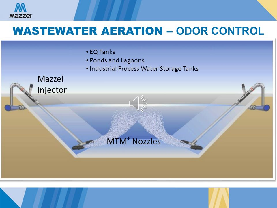 Mazzei Injector Company Llc Ppt Download