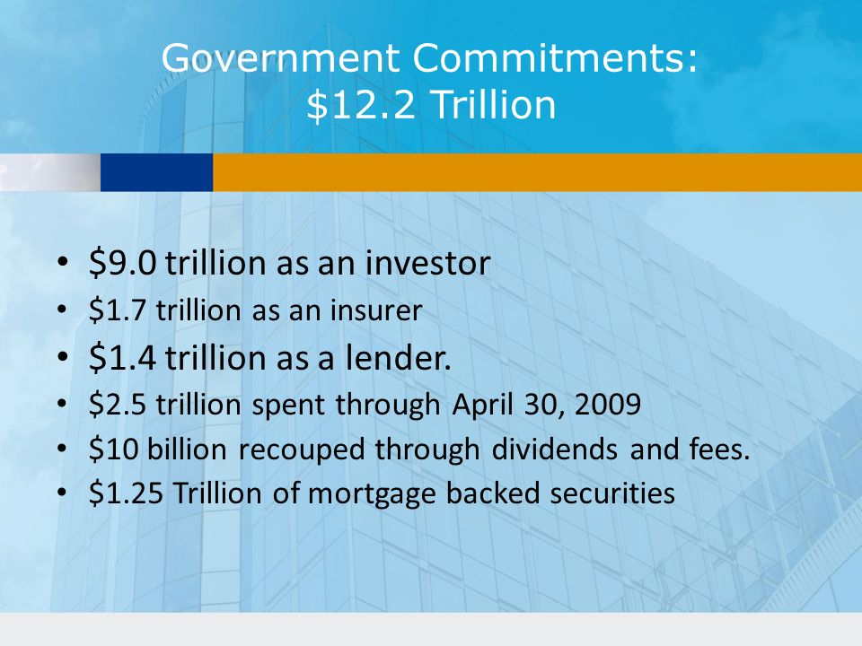 Government Commitments: $12.2 Trillion