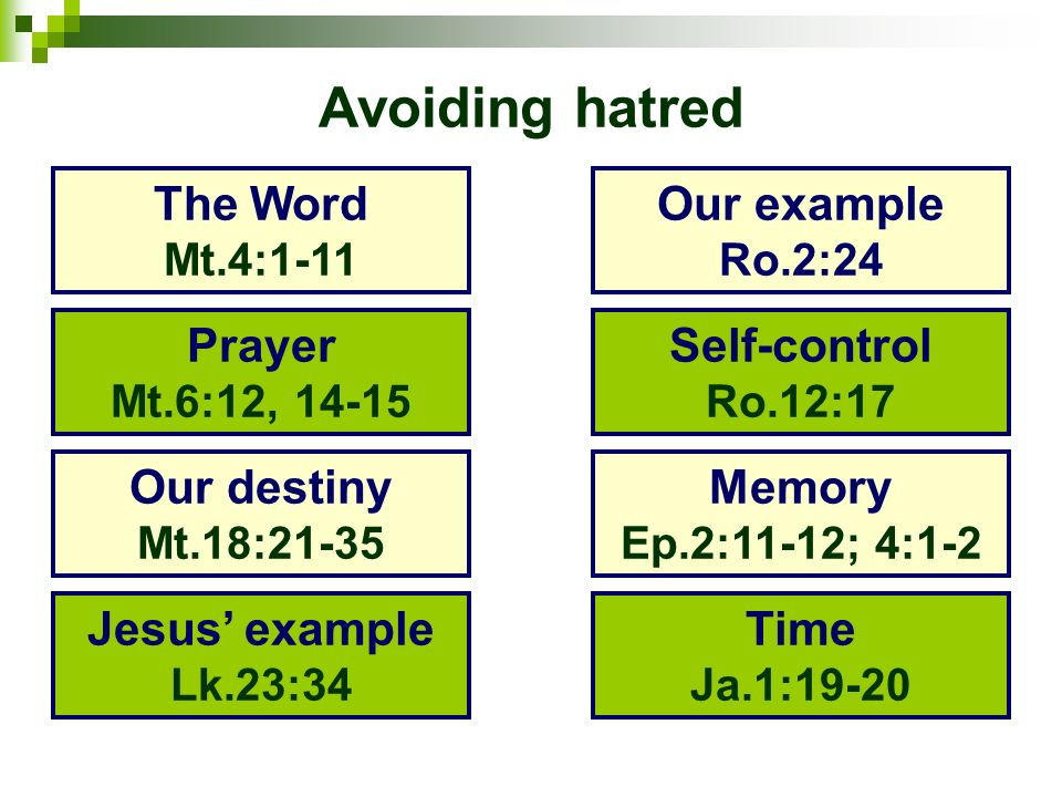 Avoiding hatred The Word Mt.4:1-11 Our example Ro.2:24 Prayer