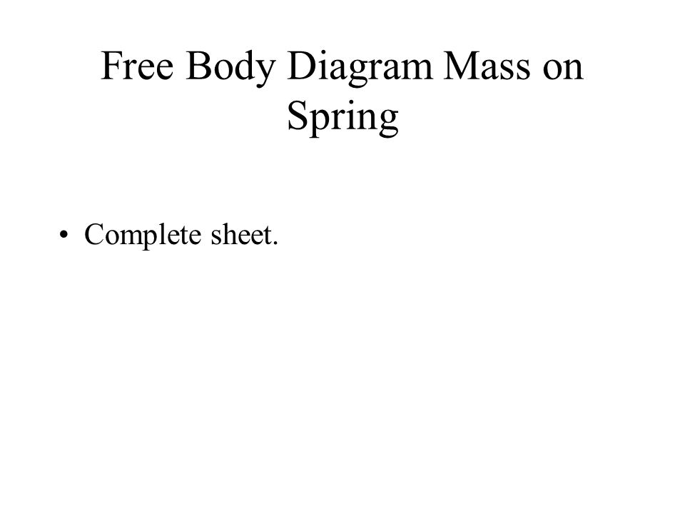 Free Body Diagram Mass on Spring