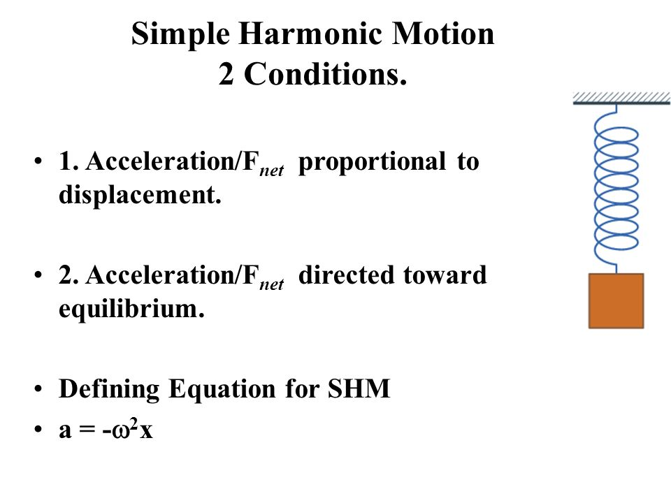 Simple Harmonic Motion 2 Conditions.