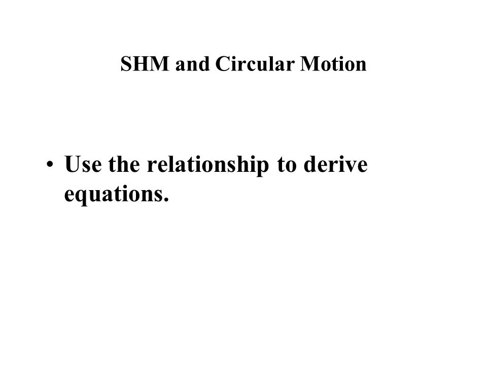 SHM and Circular Motion