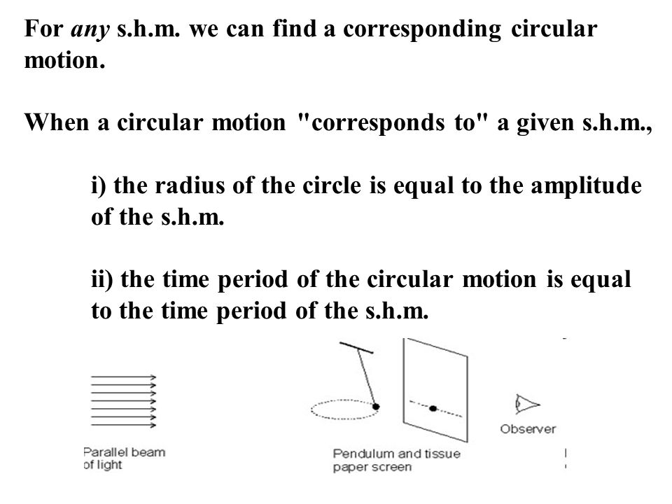 For any s. h. m. we can find a corresponding circular motion