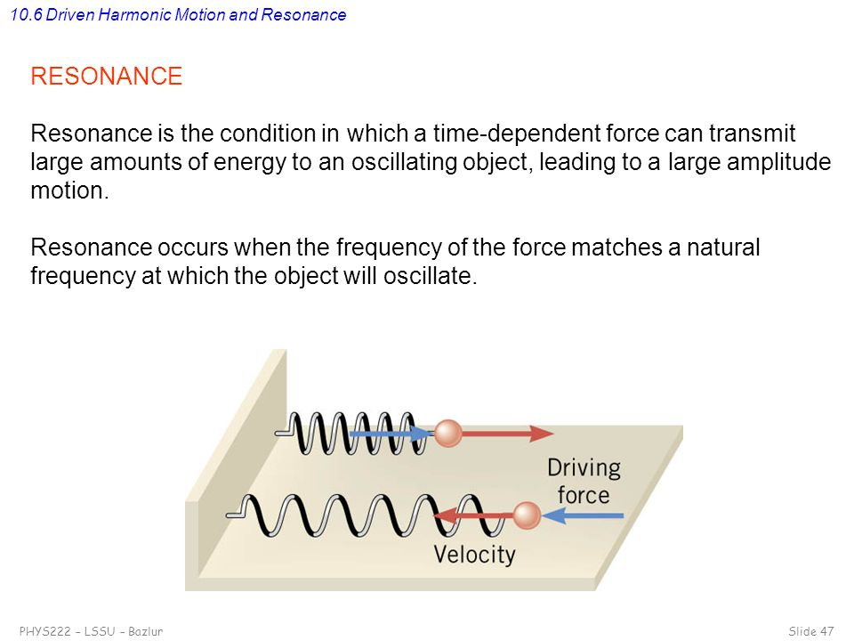 how to find resonance frequency physics