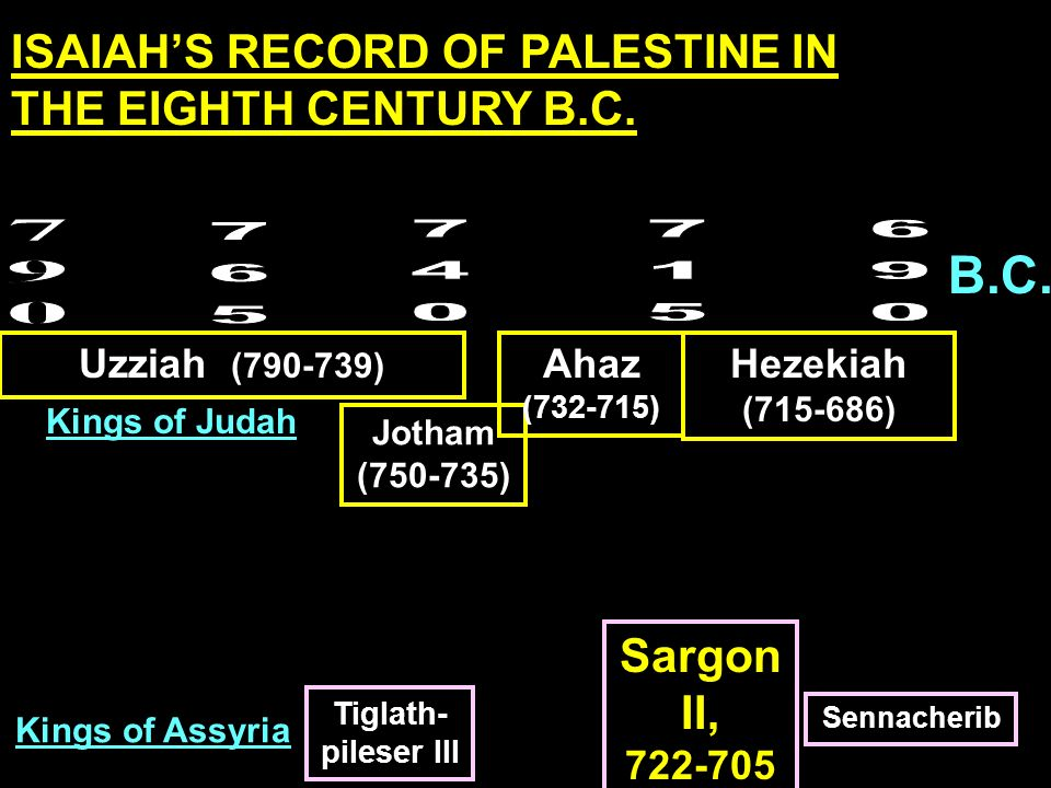 B.C. ISAIAH'S RECORD OF PALESTINE IN THE EIGHTH CENTURY B.C.