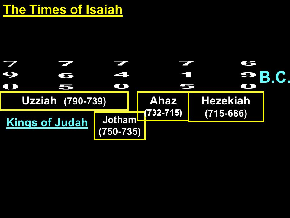 B.C. The Times of Isaiah 790 740 715 690 765 Uzziah (790-739)