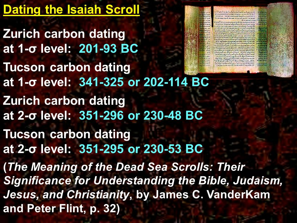 Dating the Isaiah Scroll