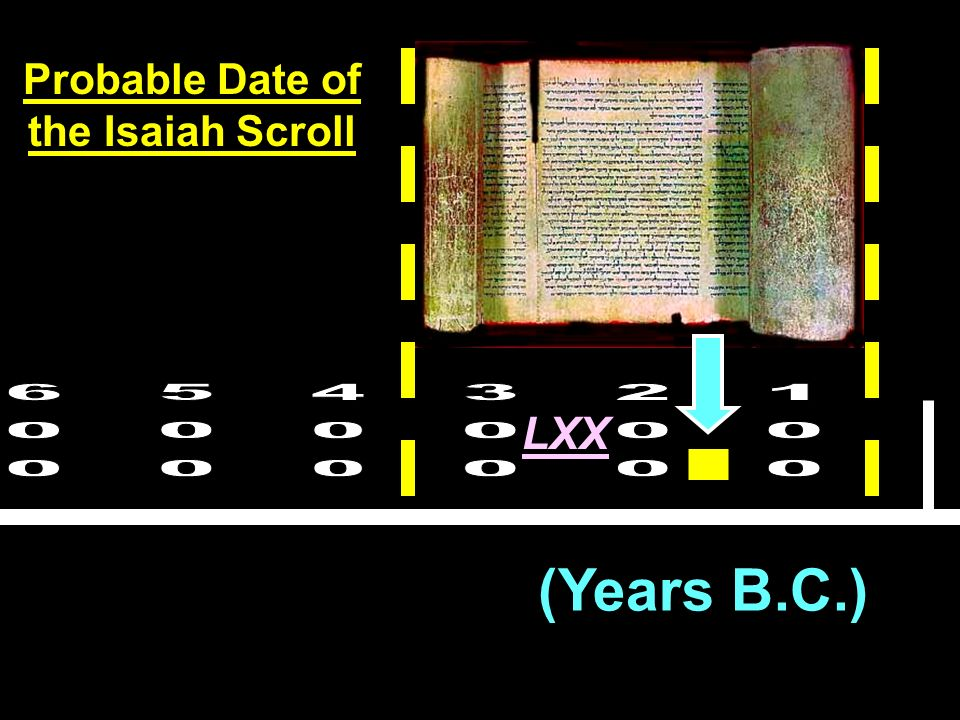 Probable Date of the Isaiah Scroll