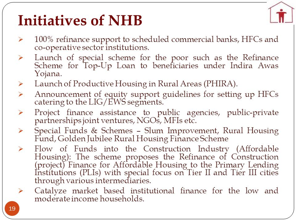 Initiatives of NHB 100% refinance support to scheduled commercial banks, HFCs and co-operative sector institutions.