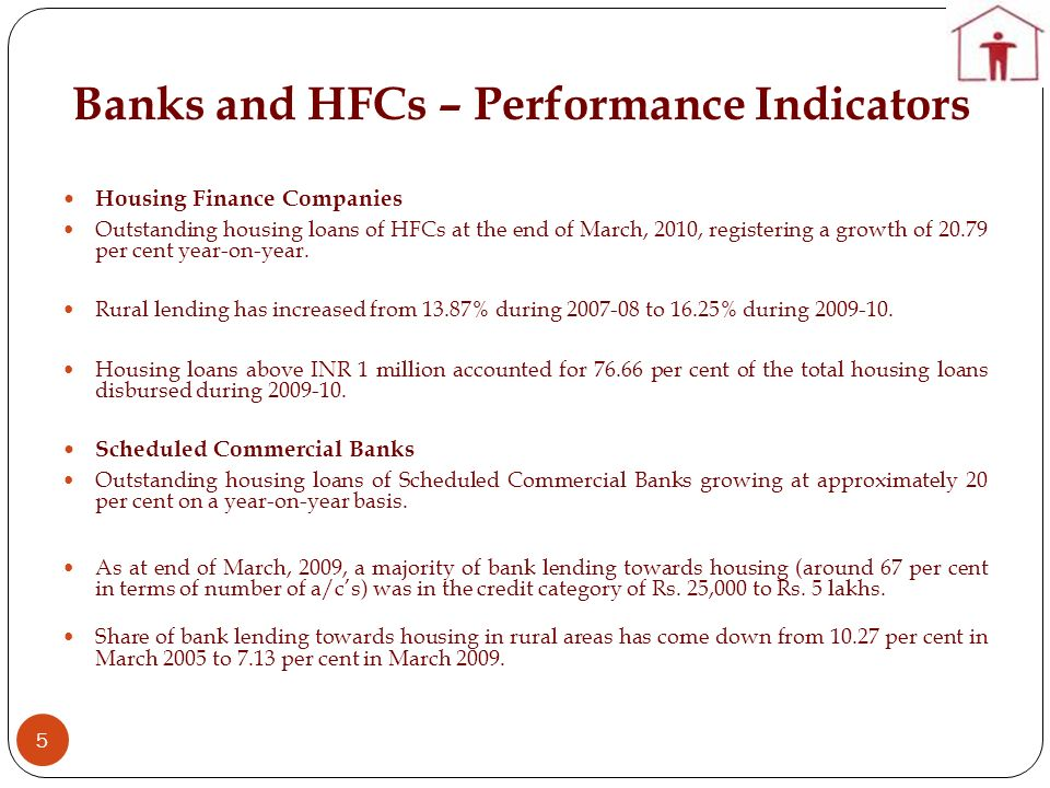 Banks and HFCs – Performance Indicators