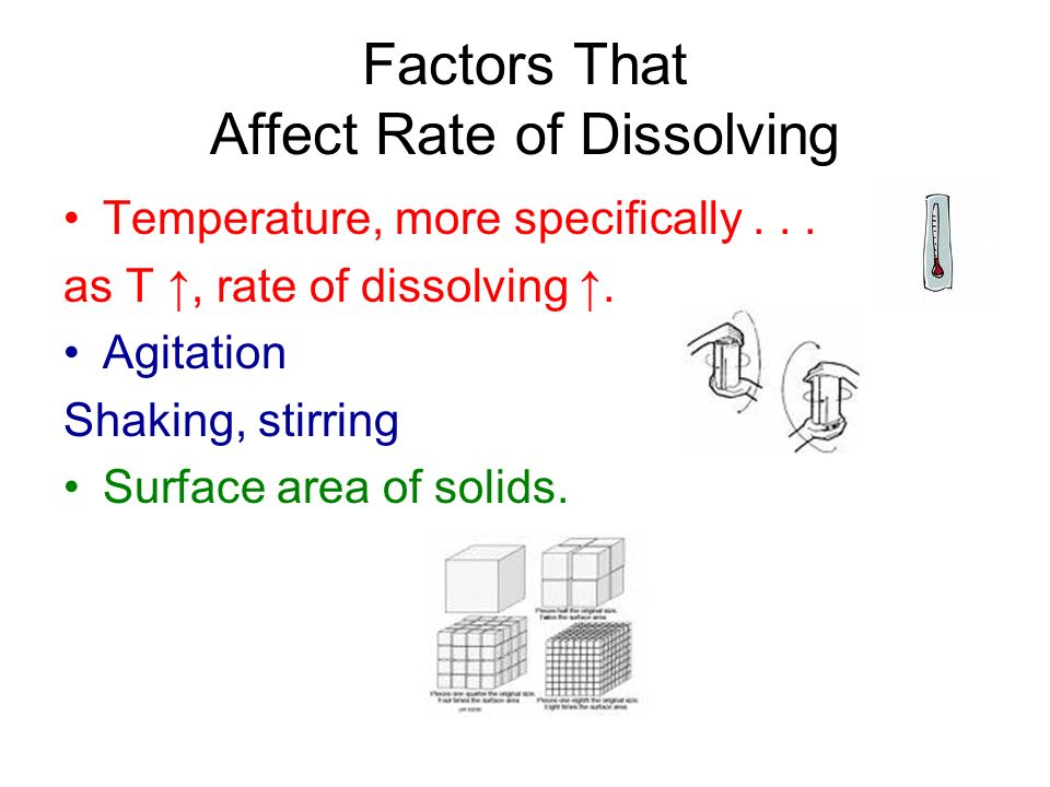 factors that affect rate of dissolving There are three factors which affect the rate of dissolving and the same factors which help a solute dissolve naturally the solubility average rate of change.