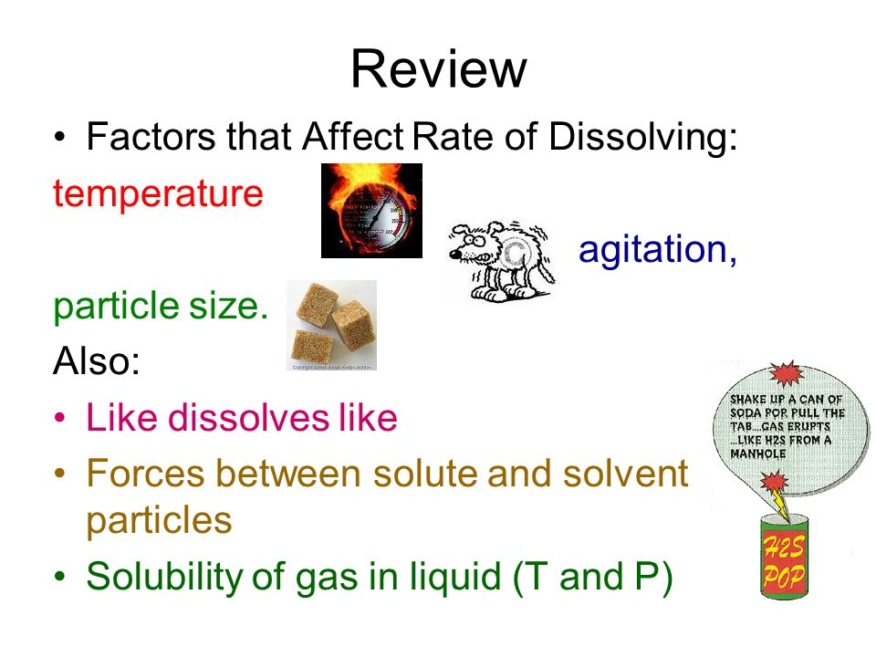 factors that affect the rate of