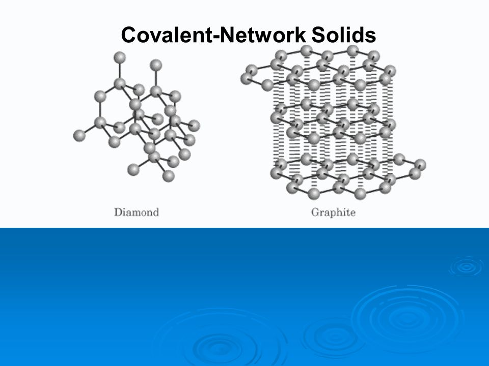 Inorganic Compounds Molecules