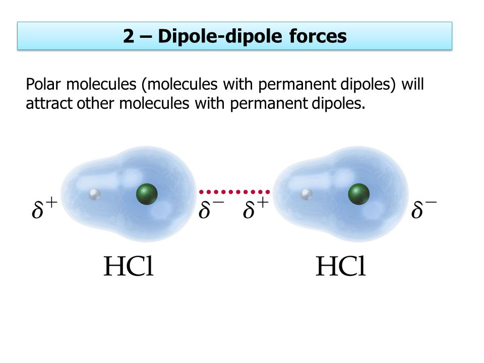 Dipole Dipole Forces