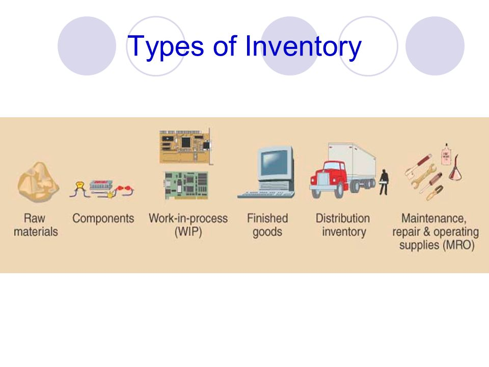 Types of Inventory: The Five Supply Inventories