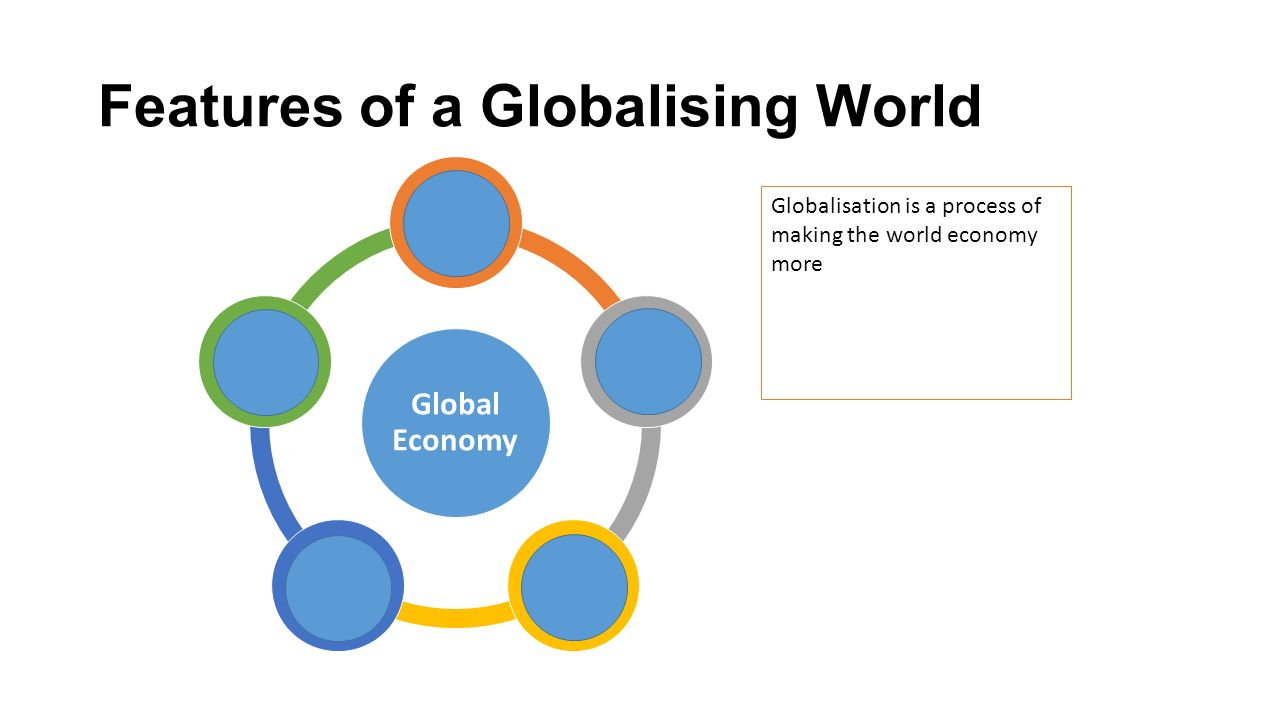 understanding the facts and process of globalization Globalization is a process of interaction and integration among the people, companies, and governments of different nations, a process driven by international trade and investment and aided by information technology.