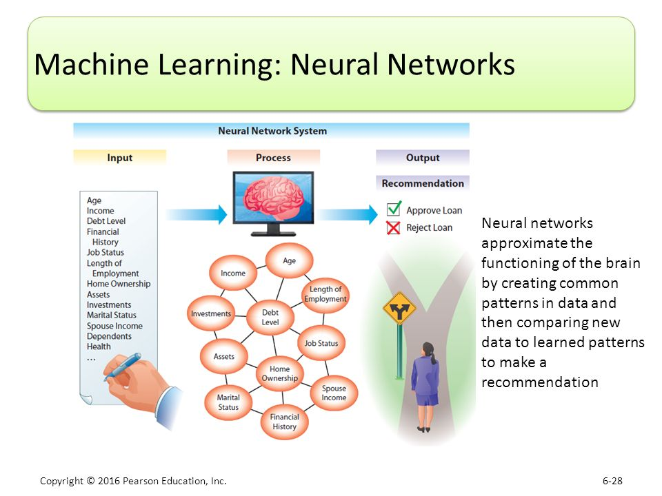 neural networks machine learning