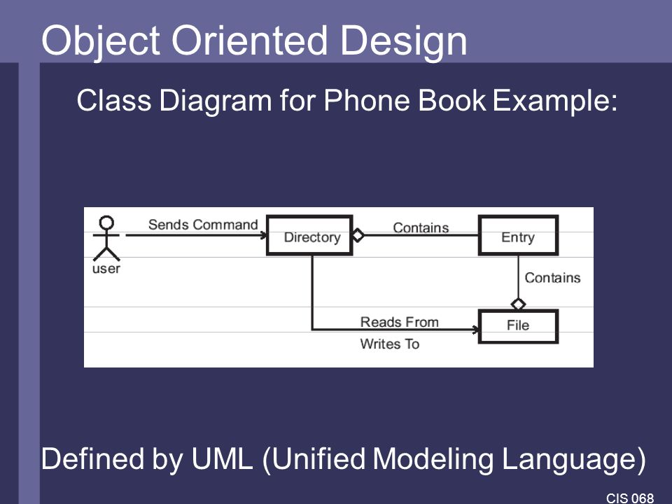 object oriented design Object-oriented design (ood) is the process of converting such requirements into an implementation specification the designer must name the objects, define the behaviors, and formally specify what objects can activate specific behaviors on other objects.