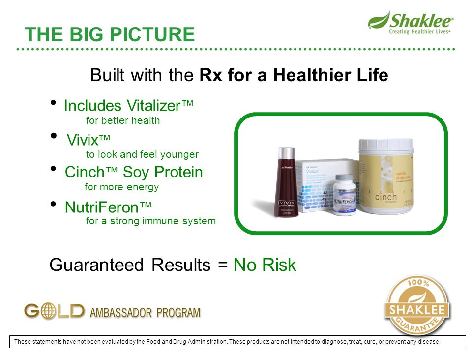 Vivix™ Includes Vitalizer™ Cinch™ Soy Protein for more energy