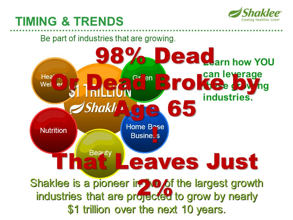 98% Dead Or Dead Broke by Age 65 ! That Leaves Just 2%