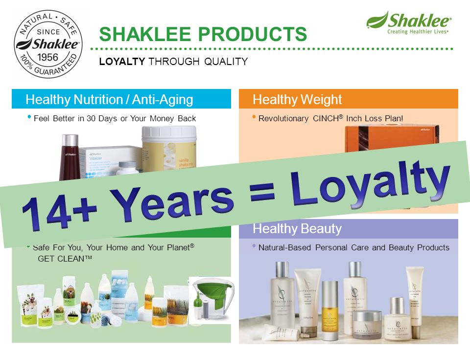 14+ Years = Loyalty SHAKLEE PRODUCTS Healthy Nutrition / Anti-Aging