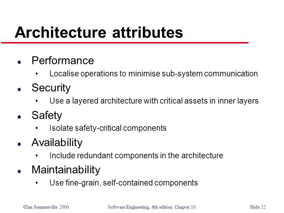 Architecture attributes