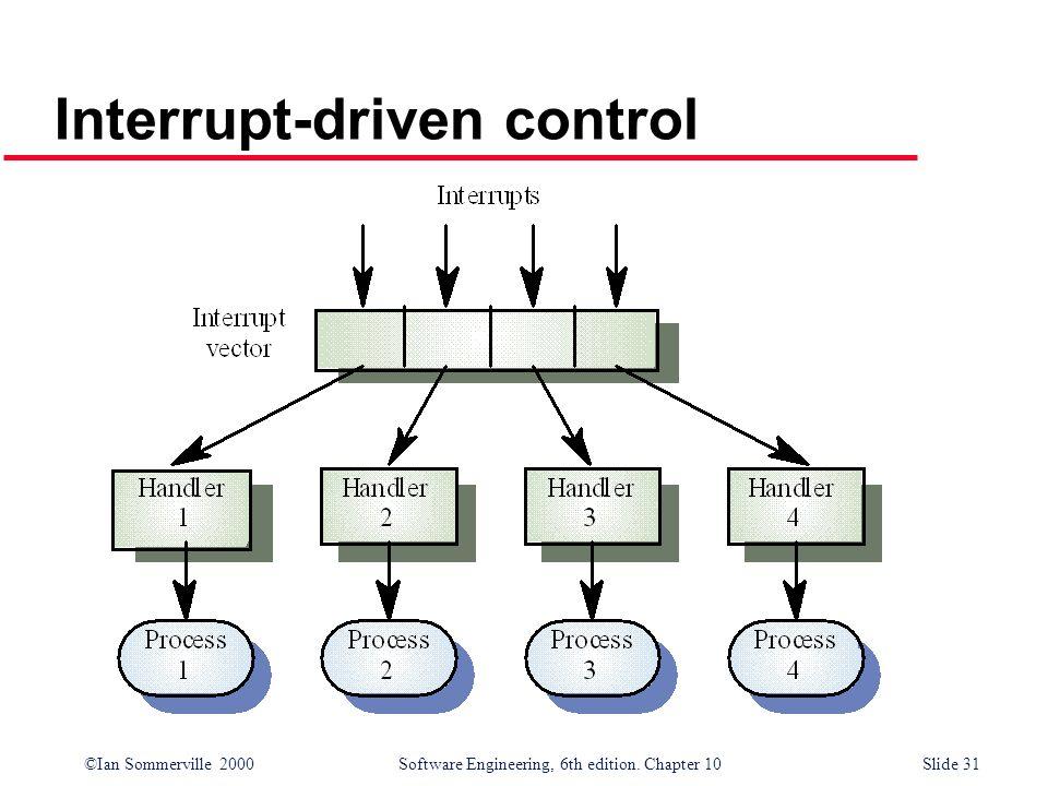 Interrupt-driven control