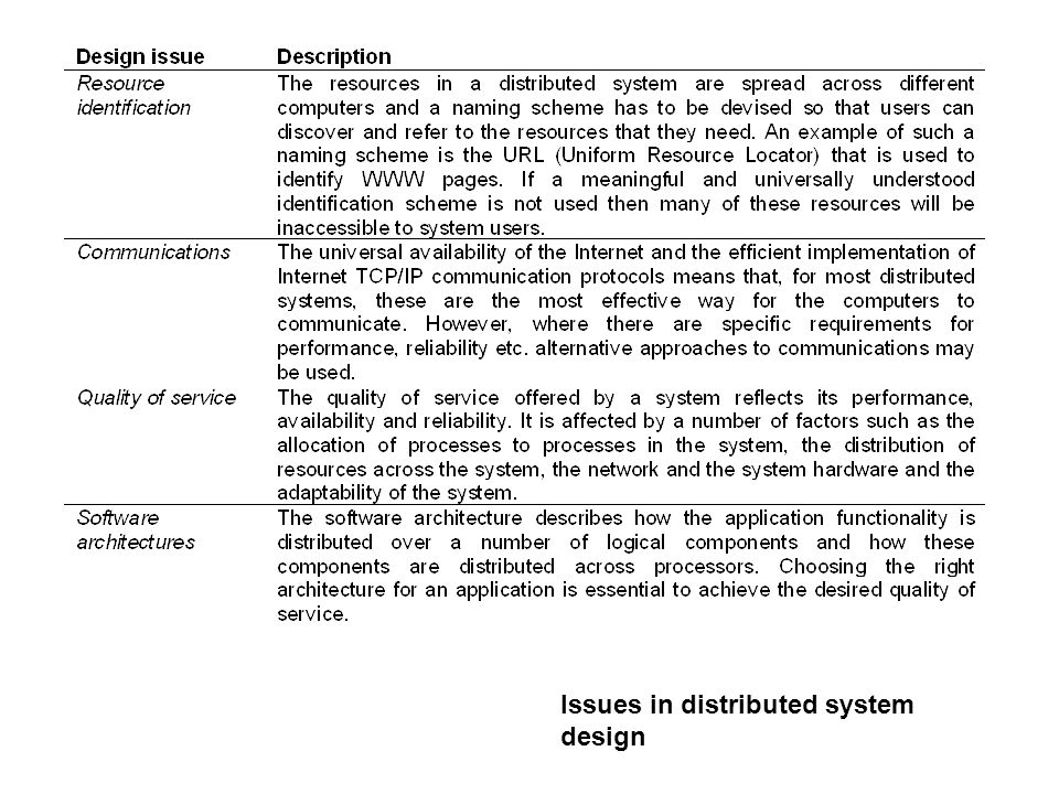 Issues in distributed system design