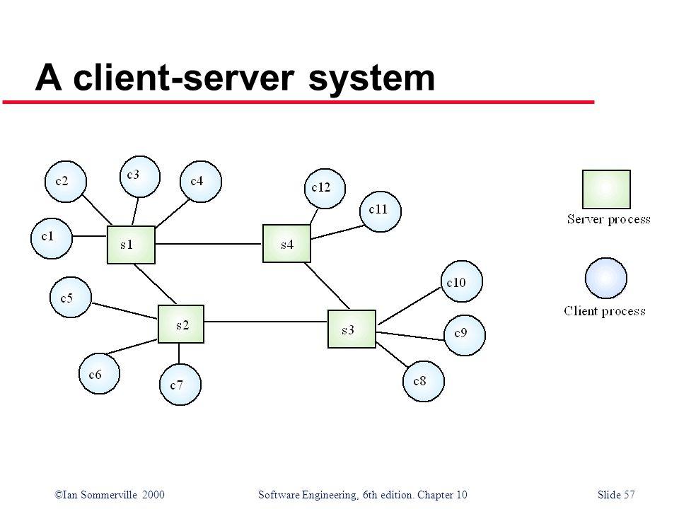 A client-server system