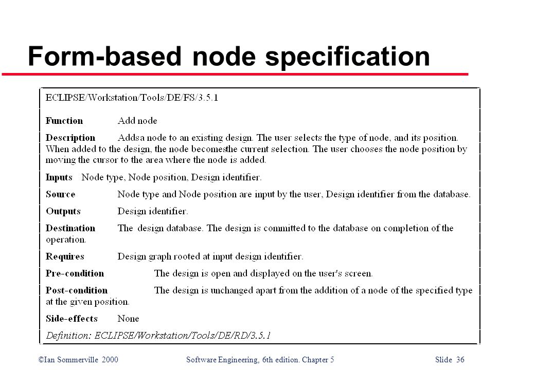 Form-based node specification