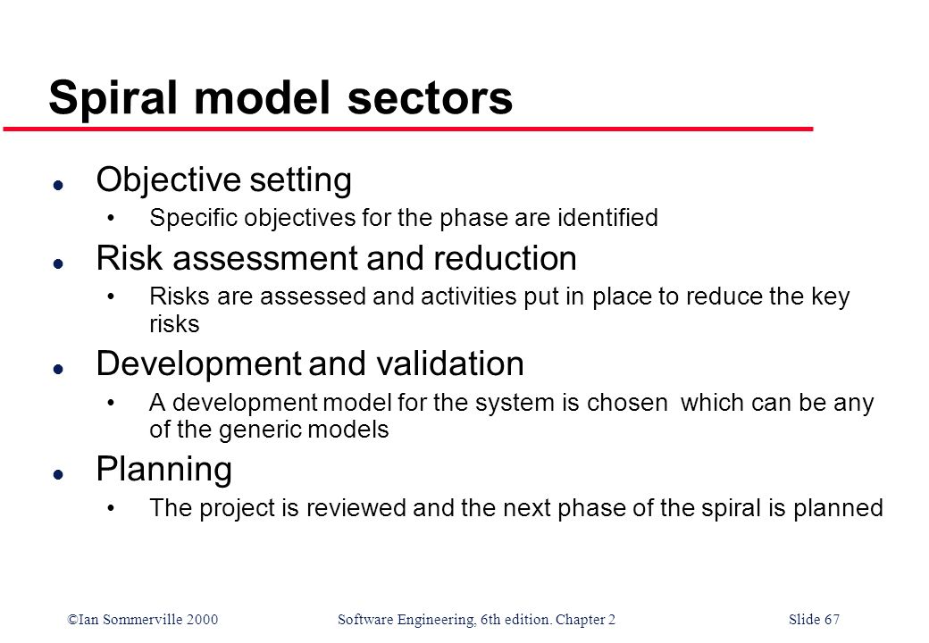 Spiral model sectors Objective setting Risk assessment and reduction