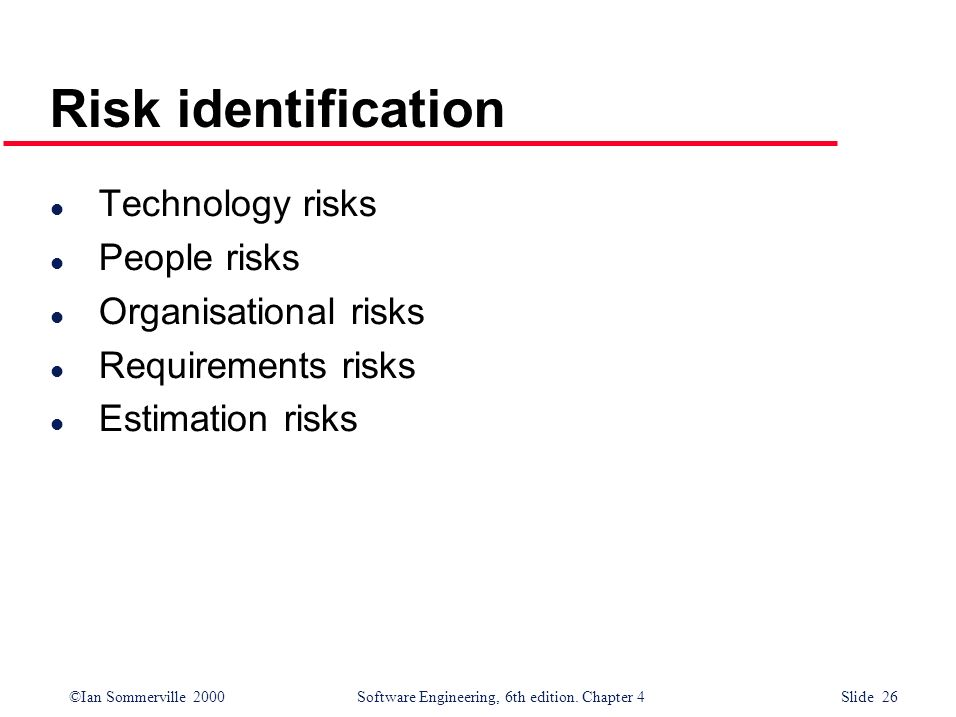 Risk identification Technology risks People risks Organisational risks