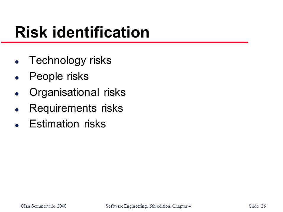 Risk identification Technology risks People risks Organisational risks