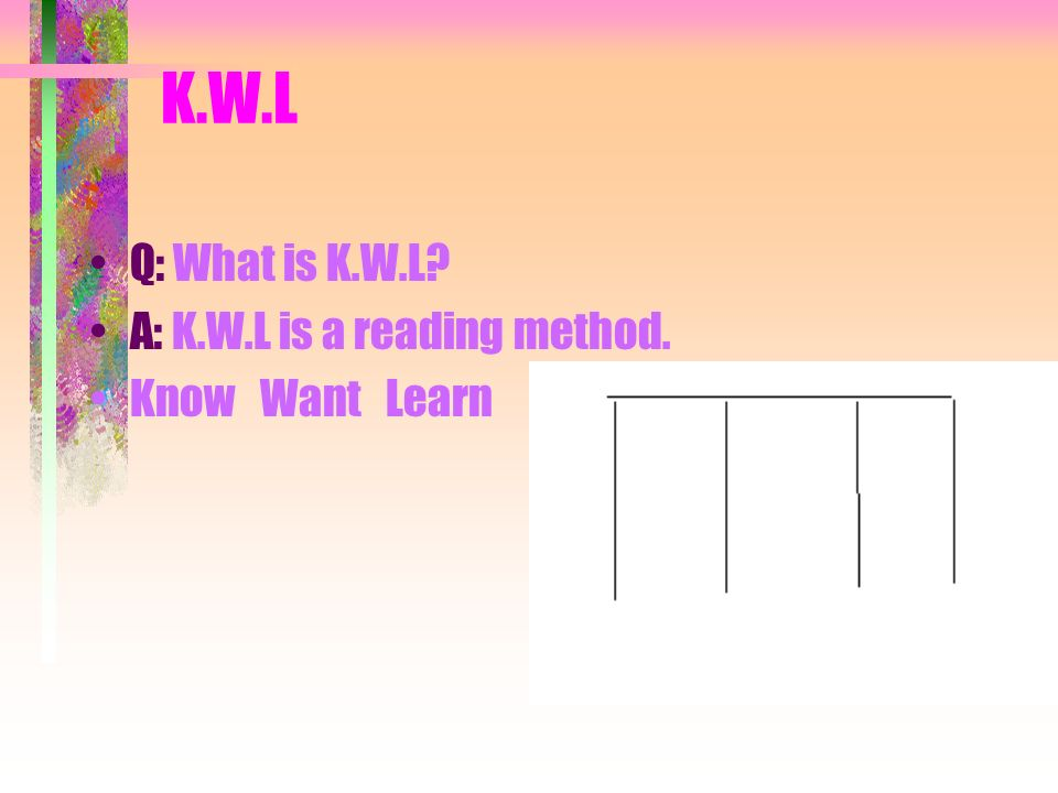 K.W.L Q: What is K.W.L A: K.W.L is a reading method. Know Want Learn