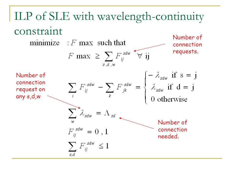 ILP of SLE with wavelength-continuity constraint