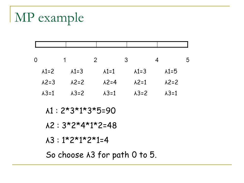 MP example λ1 : 2*3*1*3*5=90 λ2 : 3*2*4*1*2=48 λ3 : 1*2*1*2*1=4