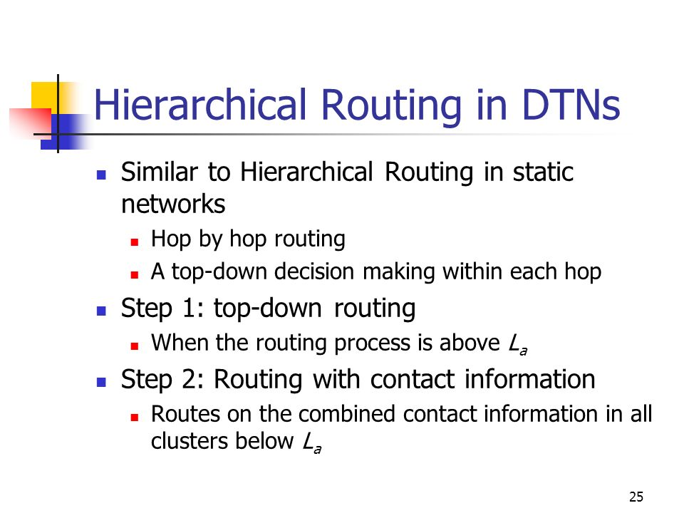 Hierarchical Routing in DTNs