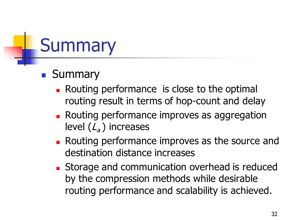 Summary Summary. Routing performance is close to the optimal routing result in terms of hop-count and delay.
