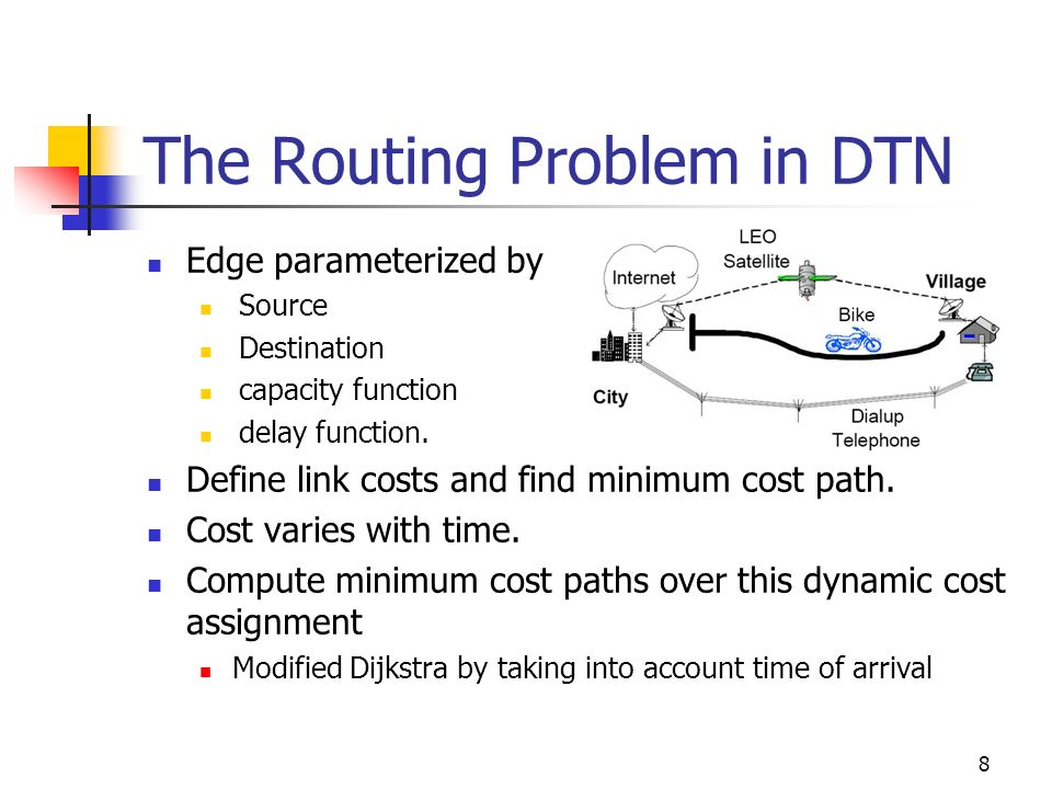 The Routing Problem in DTN