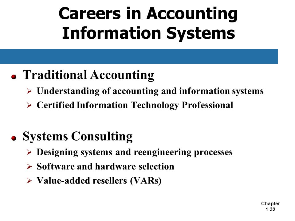 chapter 1 accounting information systems and In this lecture, professor cooperberg will explains the type of structures used in accounting information systems he reviews the data hierarchy used in access and familiarizes students with.