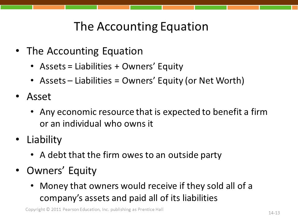 Business Transactions and Accounting Equation