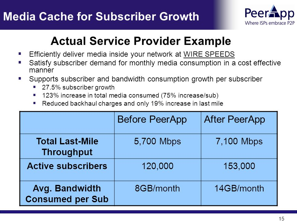Media Cache for Subscriber Growth