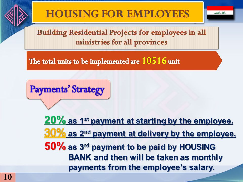 HOUSING FOR EMPLOYEES Payments' Strategy