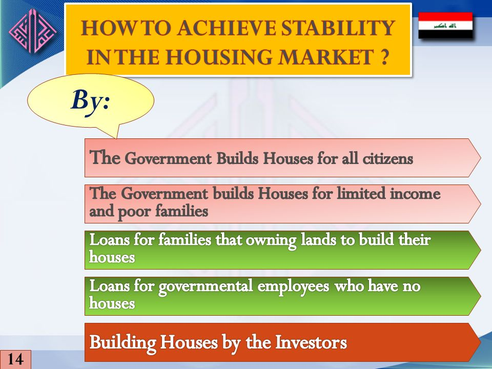 How to achieve stability in the housing market